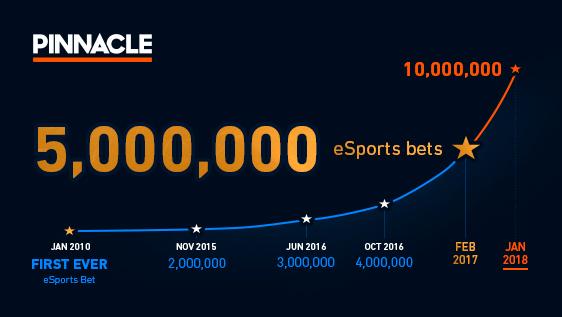 pinnacle-sports-road-to-10million-esports-pr